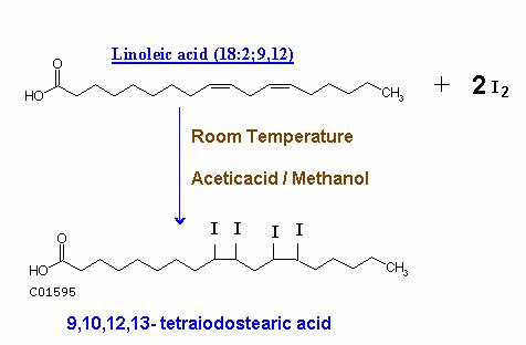 Image result for iodine value and saturation